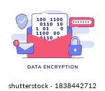 Encryption Message Password...