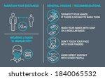 set of coronavirus covid19...   Shutterstock .eps vector #1840065532