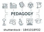 pedagogy icon set. collection... | Shutterstock .eps vector #1841018932
