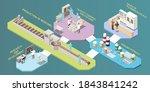 pharmaceutical production... | Shutterstock .eps vector #1843841242