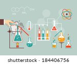 chemistry infographic vector...