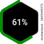 hexagon percentage diagram...