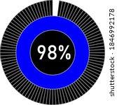 98  circle percentage diagram...