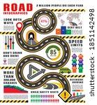 transport infographics vector... | Shutterstock .eps vector #1851142498