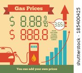 Infographics Rising Gas Prices...