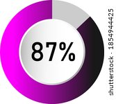 87  circle percentage diagrams  ...