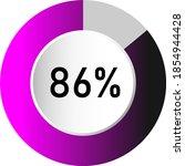 86  circle percentage diagrams  ...