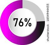 76  circle percentage diagrams  ...