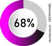 68  circle percentage diagrams  ...