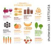 mandorle,applicazione,banane,barbabietola,frutti di bosco,carota,cereali,cioccolato,contenuto,demografia,dieta,documento,fibra,infografica,informazioni