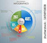 circle diagram with different... | Shutterstock .eps vector #185893808