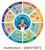 healthy foods product and...   Shutterstock .eps vector #1869193672