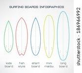 simple surfboards types set...   Shutterstock .eps vector #186966992