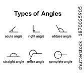 the different types of angles   Shutterstock .eps vector #1870025905