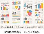 social media infographic...   Shutterstock .eps vector #187115528