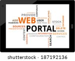 A word cloud of web portal related items - stock vector