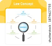 law concept with magnifying...