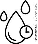 drop of water and meter... | Shutterstock .eps vector #1877044198