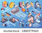 isometric global consumer...   Shutterstock .eps vector #1880579065