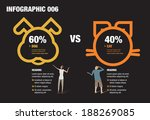 Stock vector infographic for dog and cat owners 188269085