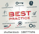 best practices are used to... | Shutterstock . vector #188777696