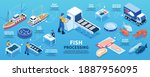 fish processing isometric... | Shutterstock .eps vector #1887956095