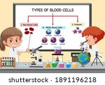 young scientist explaining... | Shutterstock .eps vector #1891196218