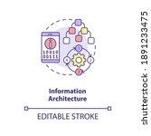 information architecture...