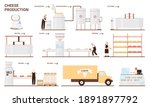 cheese production in milk... | Shutterstock .eps vector #1891897792