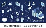 smart home isometric...   Shutterstock .eps vector #1893445435