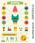 barbabietola,stivali,carota,guanti,tubo flessibile,infografica,forcone,potatore,rastrello,gomma,forbici,cesoie,semi,cesoie,pala