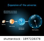 expansion and evolution of the... | Shutterstock .eps vector #1897228378