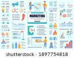 bundle marketing and promo...