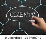 Clients Blackboard Showing...