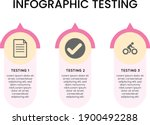 infographic testing panel or 3...