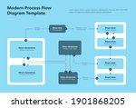 modern process flow diagram... | Shutterstock .eps vector #1901868205