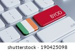 ireland high resolution byod... | Shutterstock . vector #190425098