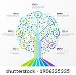 infographic design template....   Shutterstock .eps vector #1906325335