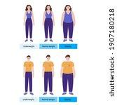 body mass index poster. woman...   Shutterstock .eps vector #1907180218
