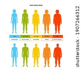 body mass index poster. woman... | Shutterstock .eps vector #1907266312