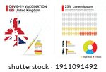 covid 19 vaccine infographic.... | Shutterstock .eps vector #1911091492