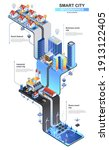 smart city modern isometric... | Shutterstock .eps vector #1913122405
