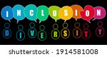 inclusion and diversity... | Shutterstock .eps vector #1914581008