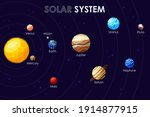 solar system planets. solar... | Shutterstock .eps vector #1914877915