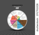 pie chart the growth of your...