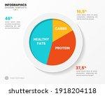 infographic design template.... | Shutterstock .eps vector #1918204118