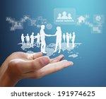 open palm hand social network... | Shutterstock . vector #191974625