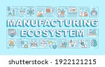manufacturing ecosystem word...