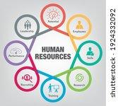 responsibilities of human...   Shutterstock .eps vector #1924332092
