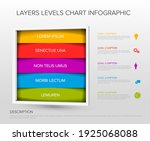 layers levels infographic... | Shutterstock .eps vector #1925068088